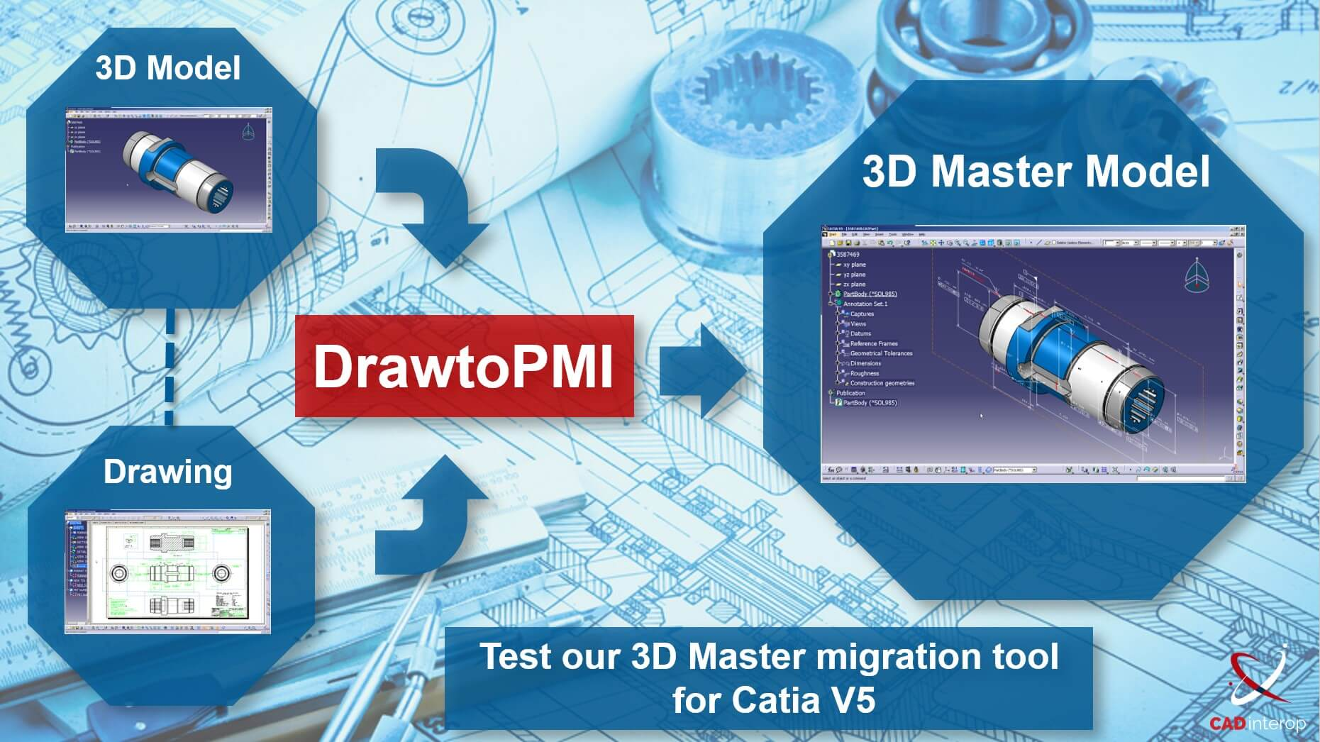 Draw to PMI migration with Proficiency